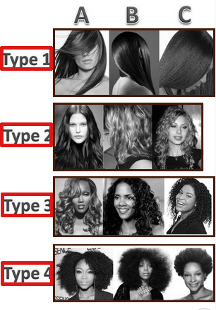Make Your Own Style With Natural Hair Types